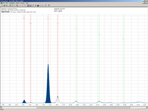 spectroscopy analysis software screenshot