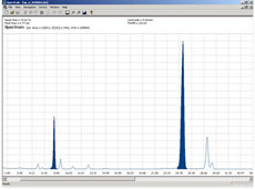 Spectroscopy analysis software
